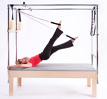 Leg springs on the trapeze table